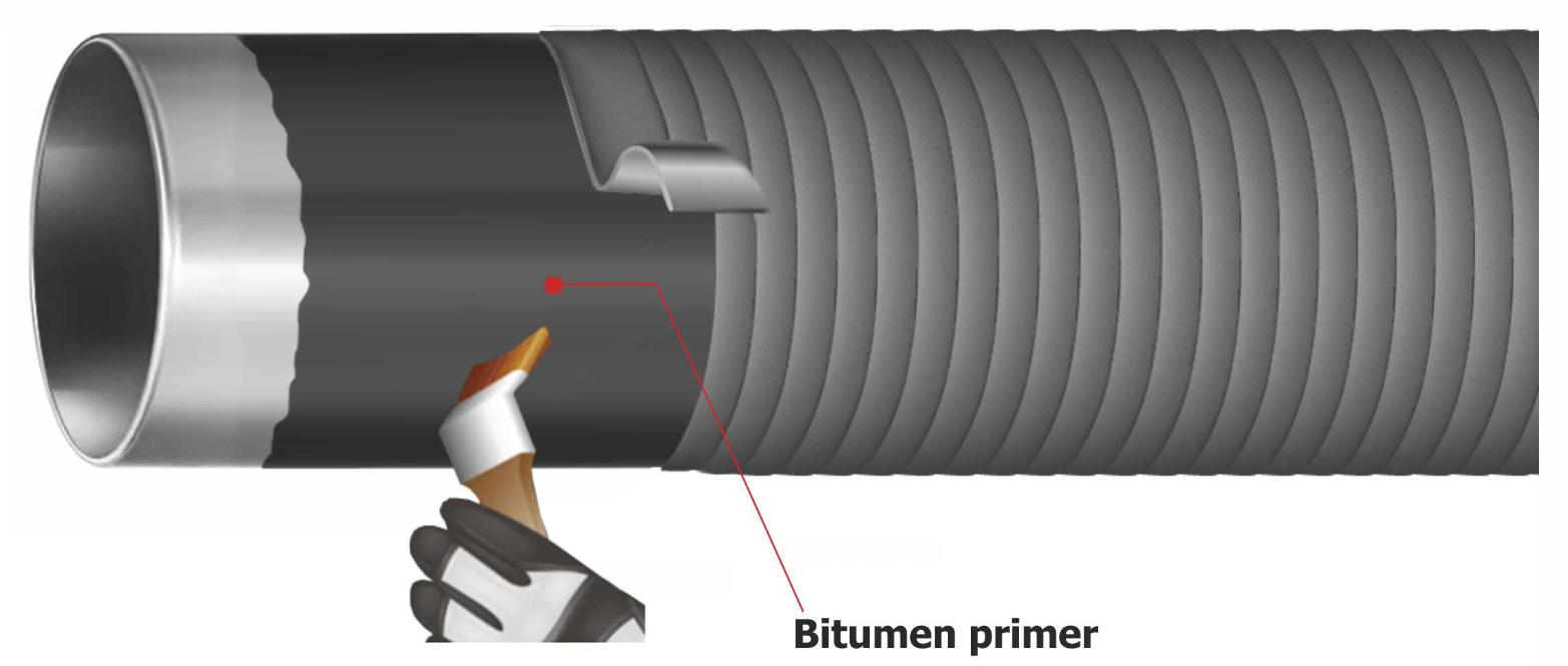 Illustration pipe Bitumen Primer DK-BIT®