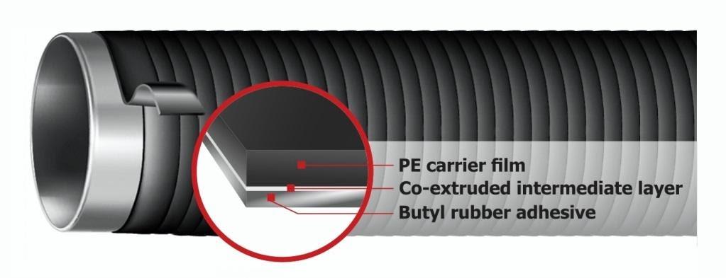 Illustration pipe Inner Wrap DK-BUT®500