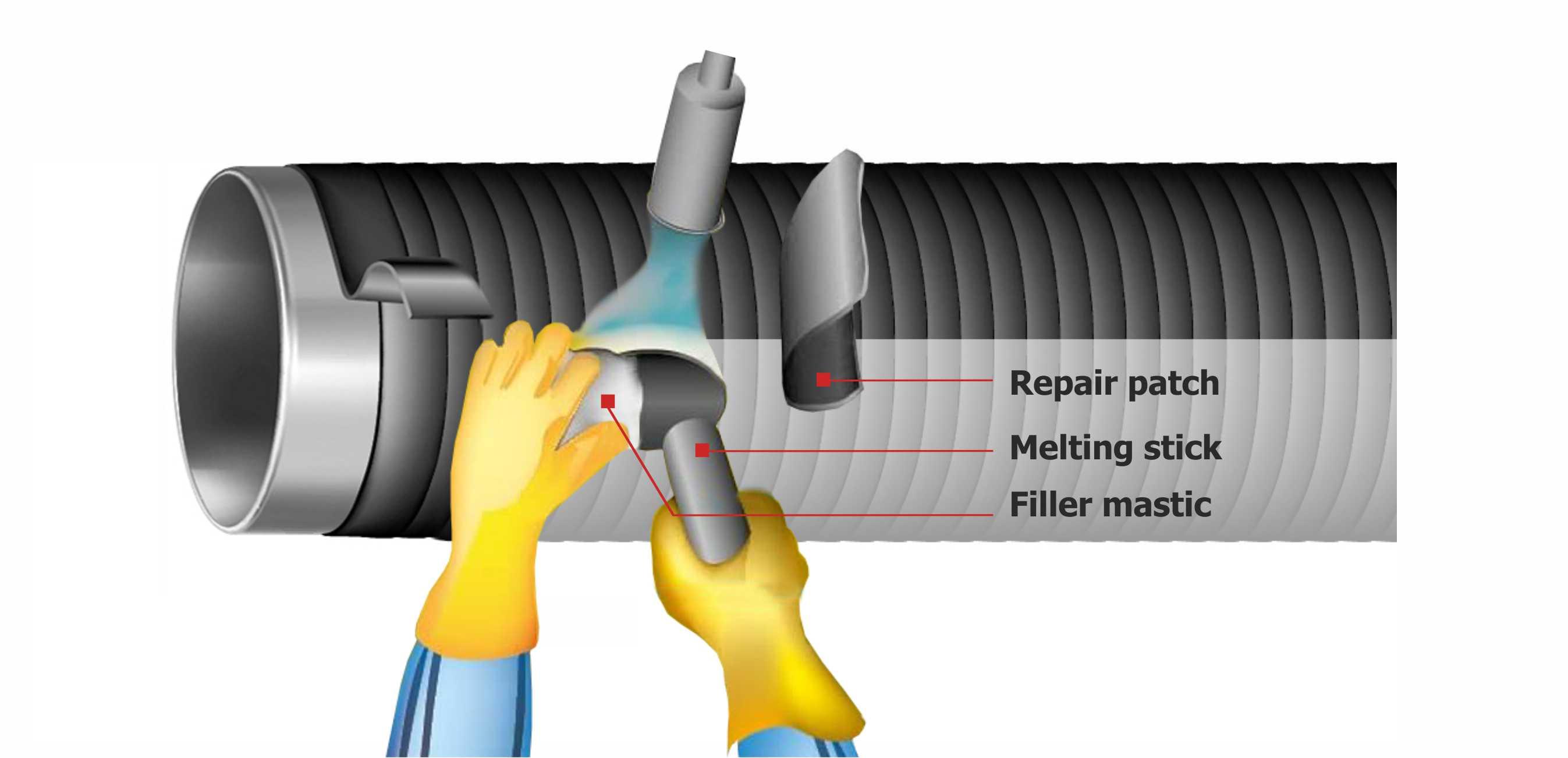 Illustration REPAIRING SYSTEM DK-PROTEC®