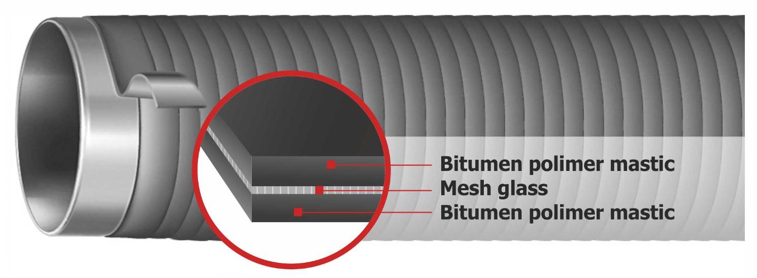 Illustration pipe Reinforced Mastic DK-BIT®1700