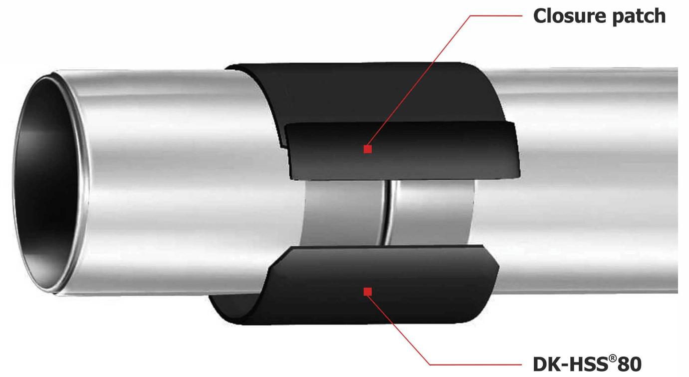 Illustration Shrinkable Sleeve DK-HSS®80